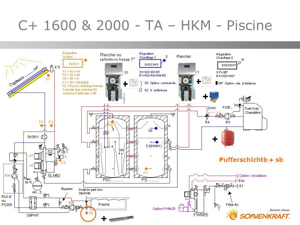 C+ 1600 & 2000 - TA – HKM - Piscine + + + + Pufferschichtb + sb +