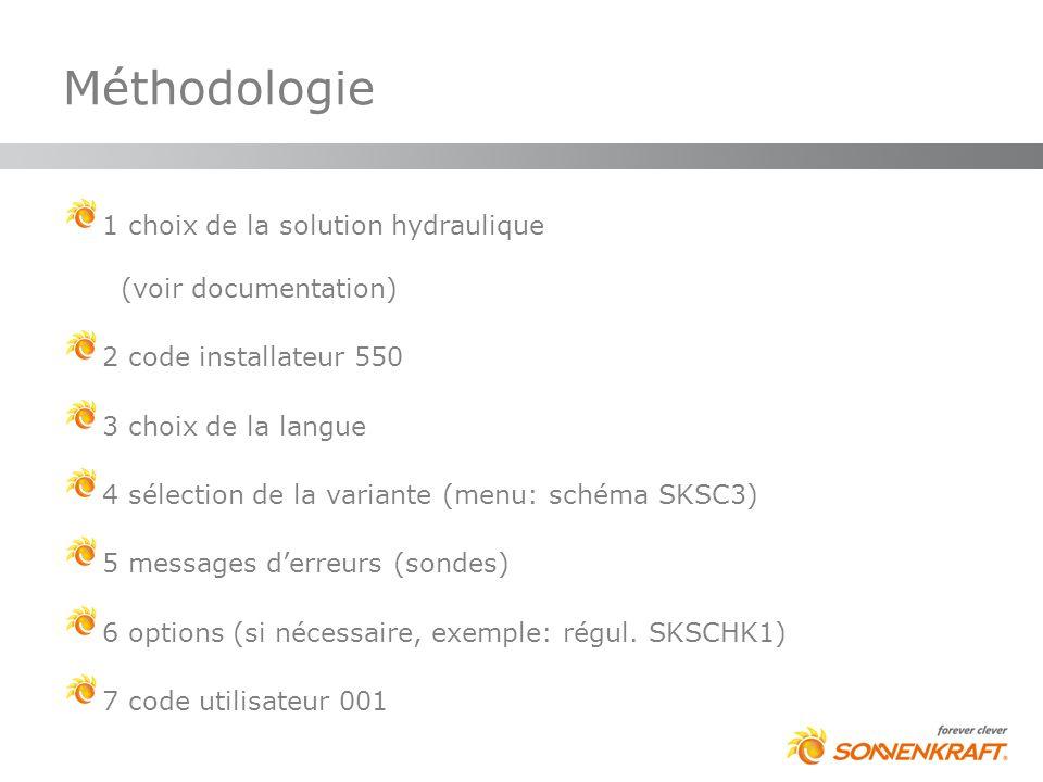 Méthodologie 1 choix de la solution hydraulique (voir documentation)