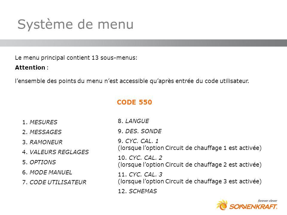 Système de menu CODE 550 Le menu principal contient 13 sous-menus: