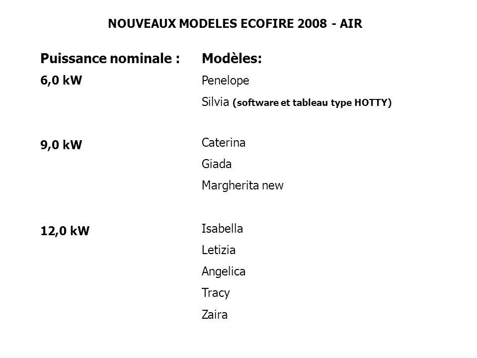 NOUVEAUX MODELES ECOFIRE 2008 - AIR