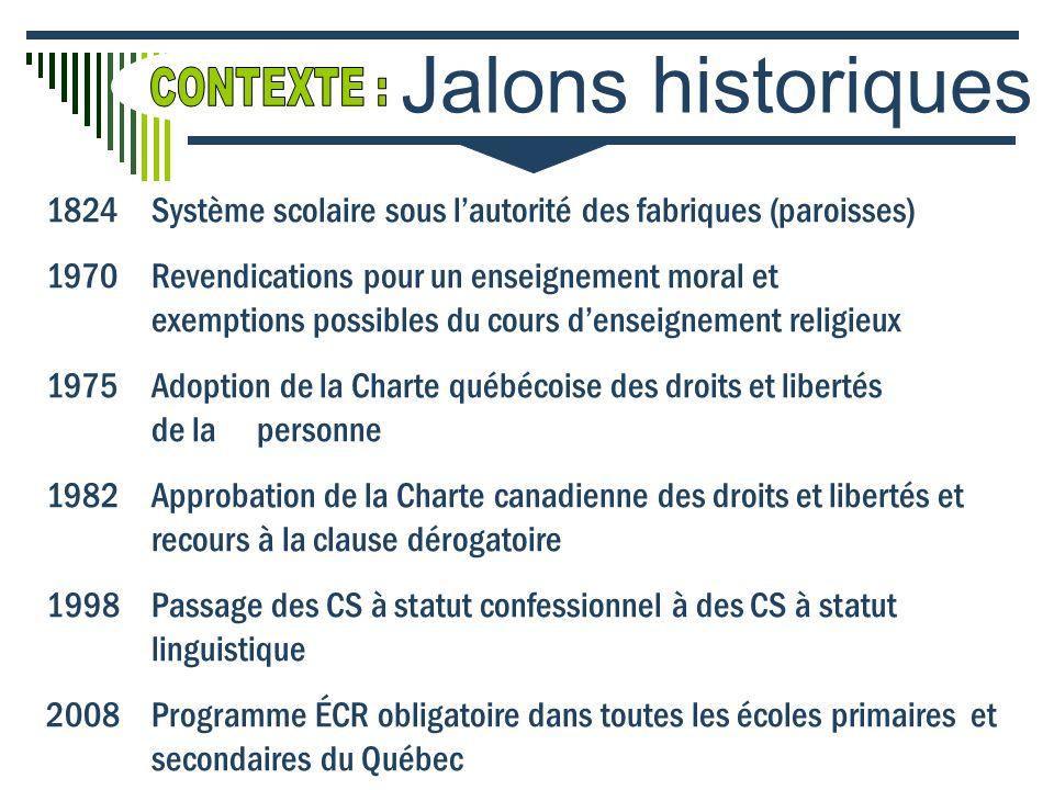 Jalons historiques CONTEXTE :