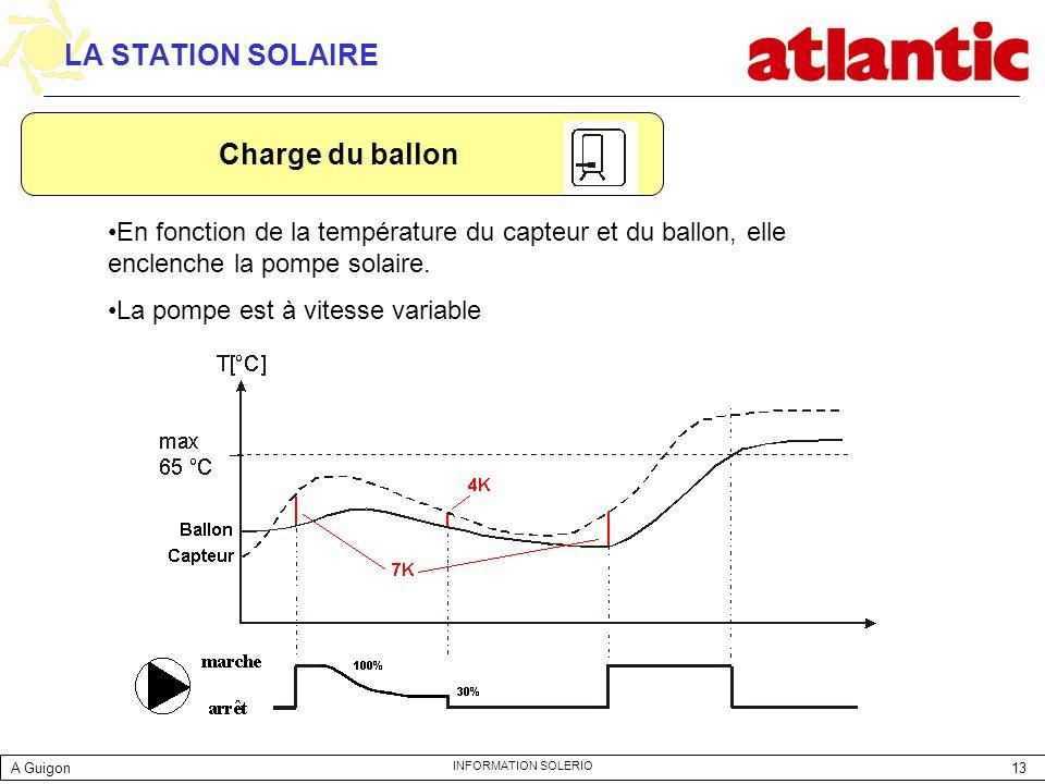 LA STATION SOLAIRE Charge du ballon