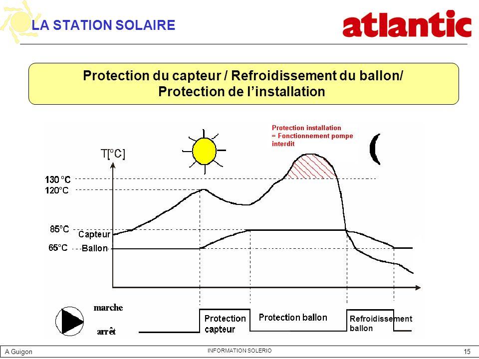 Protection du capteur / Refroidissement du ballon/