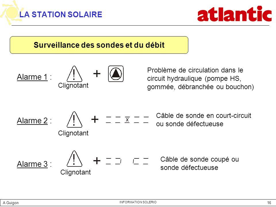 Surveillance des sondes et du débit