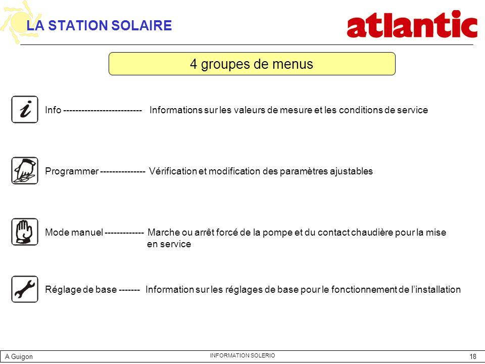 LA STATION SOLAIRE 4 groupes de menus