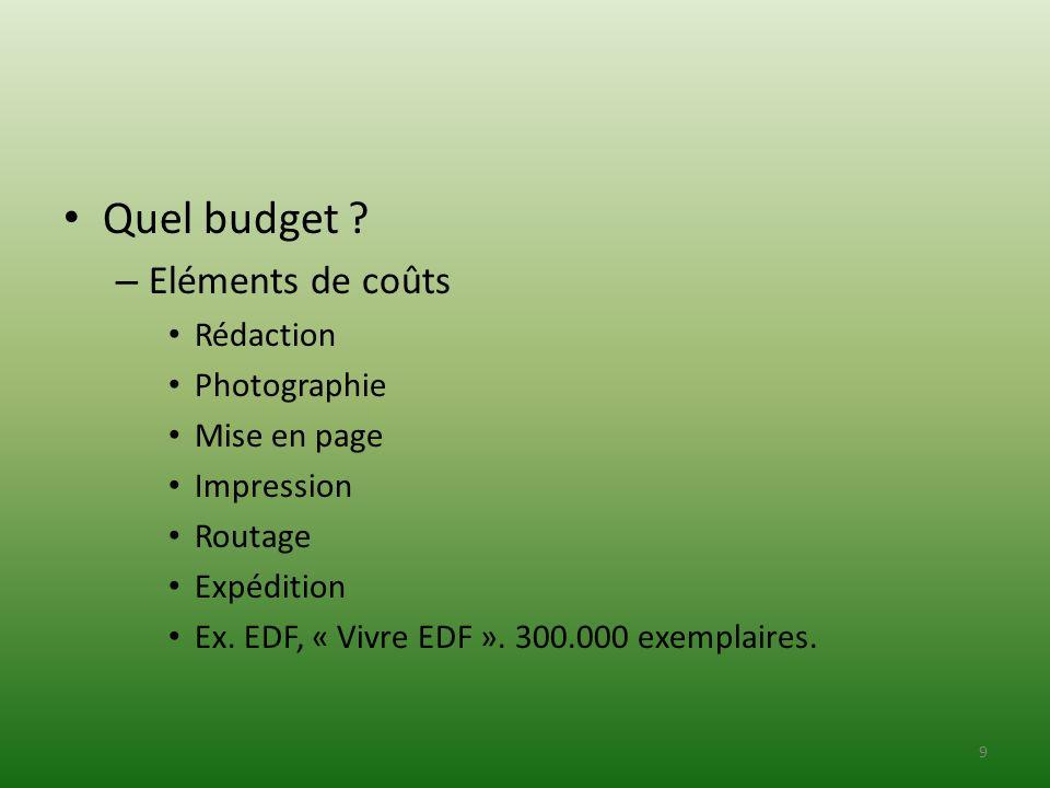Quel budget Eléments de coûts Rédaction Photographie Mise en page