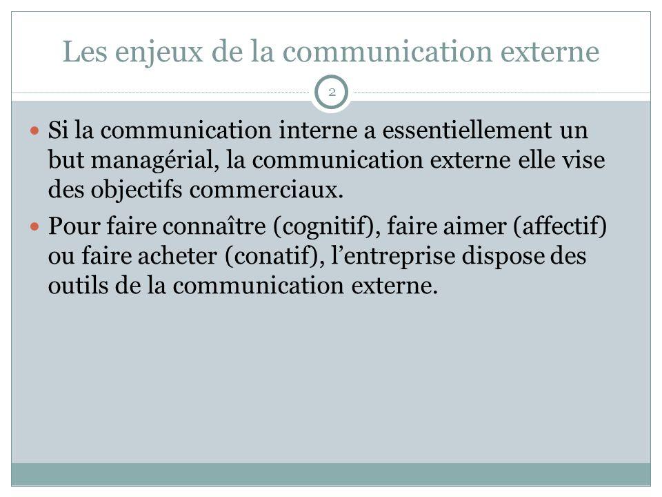 Les enjeux de la communication externe