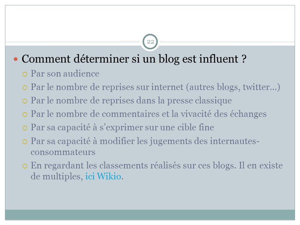 Comment déterminer si un blog est influent