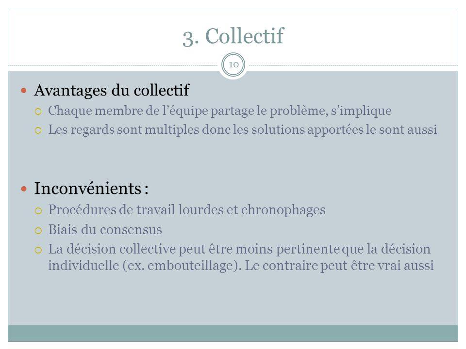3. Collectif Inconvénients : Avantages du collectif