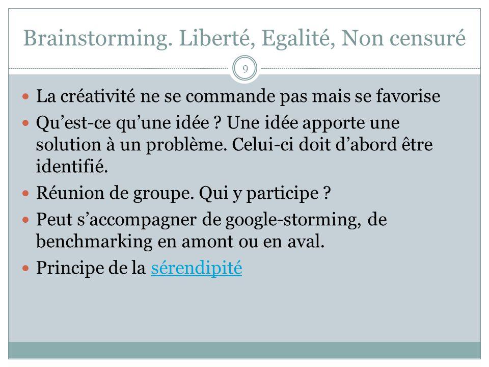 Brainstorming. Liberté, Egalité, Non censuré