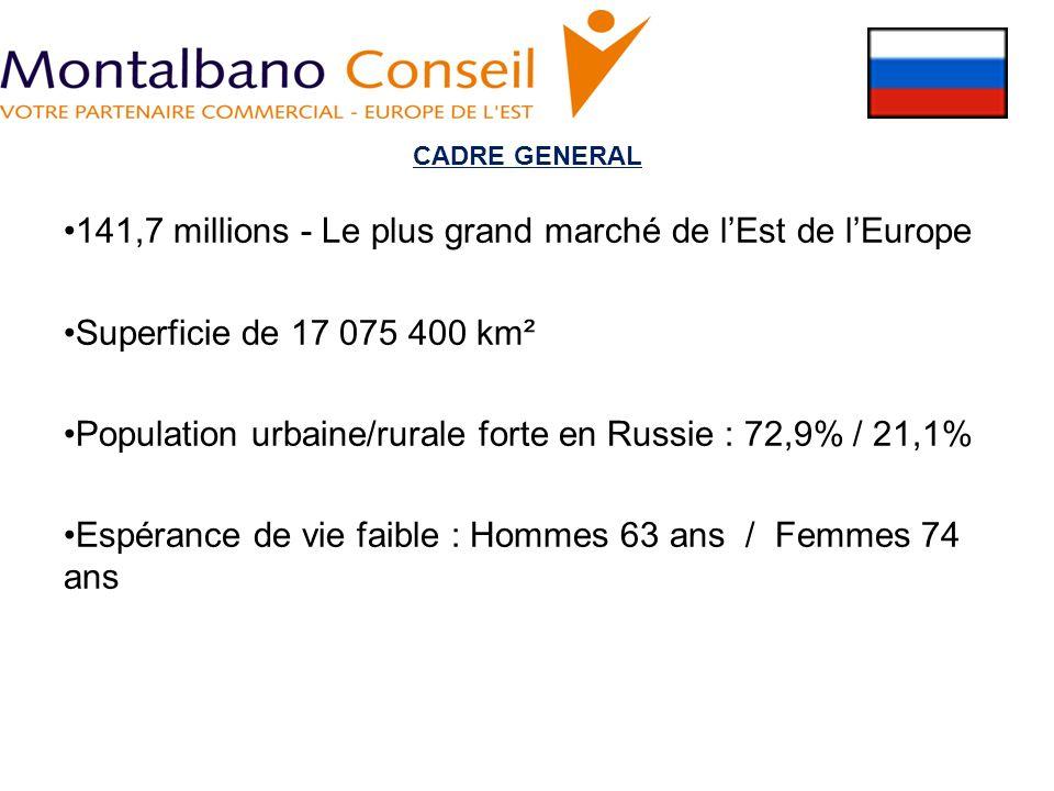 141,7 millions - Le plus grand marché de l'Est de l'Europe
