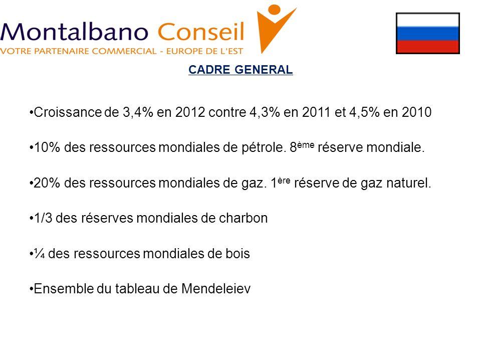Croissance de 3,4% en 2012 contre 4,3% en 2011 et 4,5% en 2010