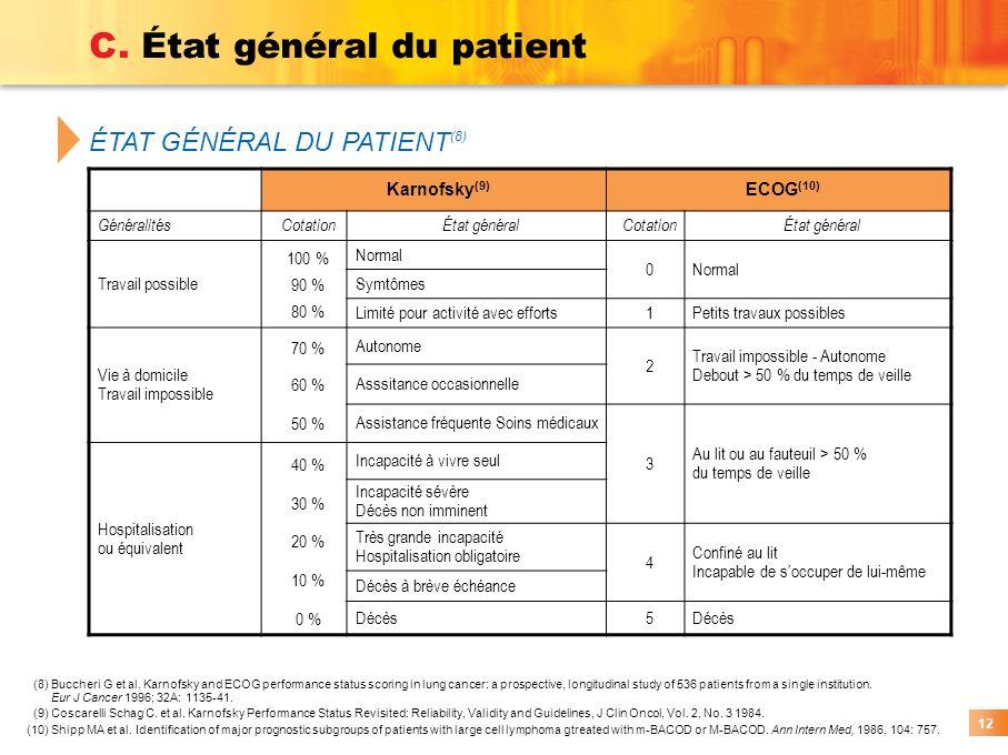C. État général du patient