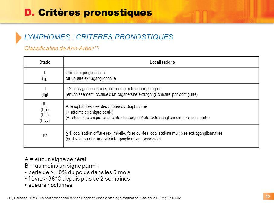 D. Critères pronostiques