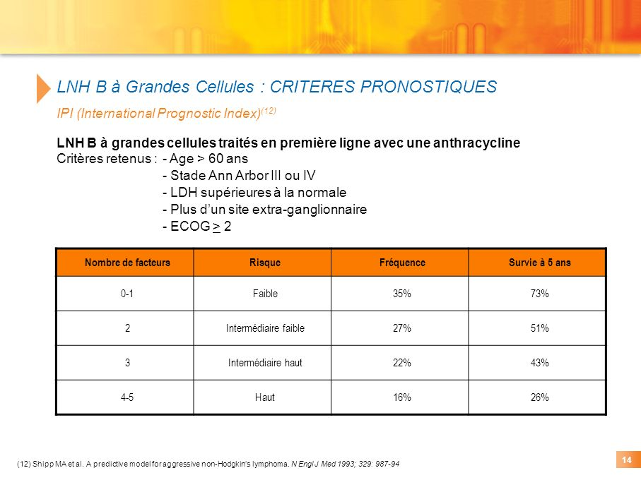 LNH B à Grandes Cellules : CRITERES PRONOSTIQUES