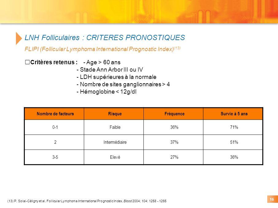 LNH Folliculaires : CRITERES PRONOSTIQUES