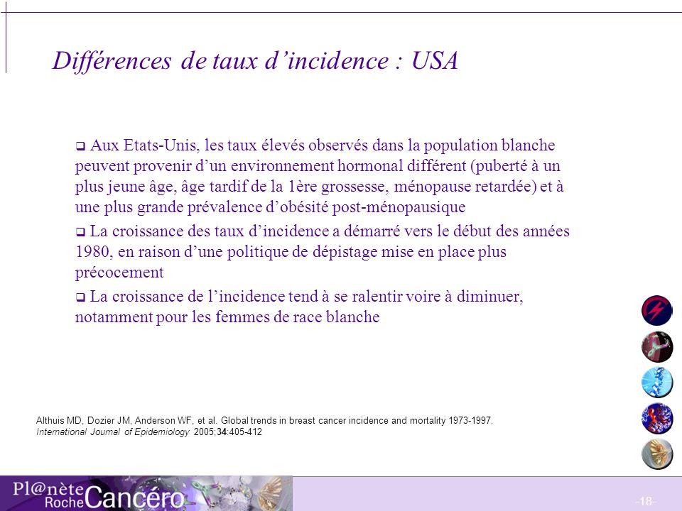 Différences de taux d'incidence : USA