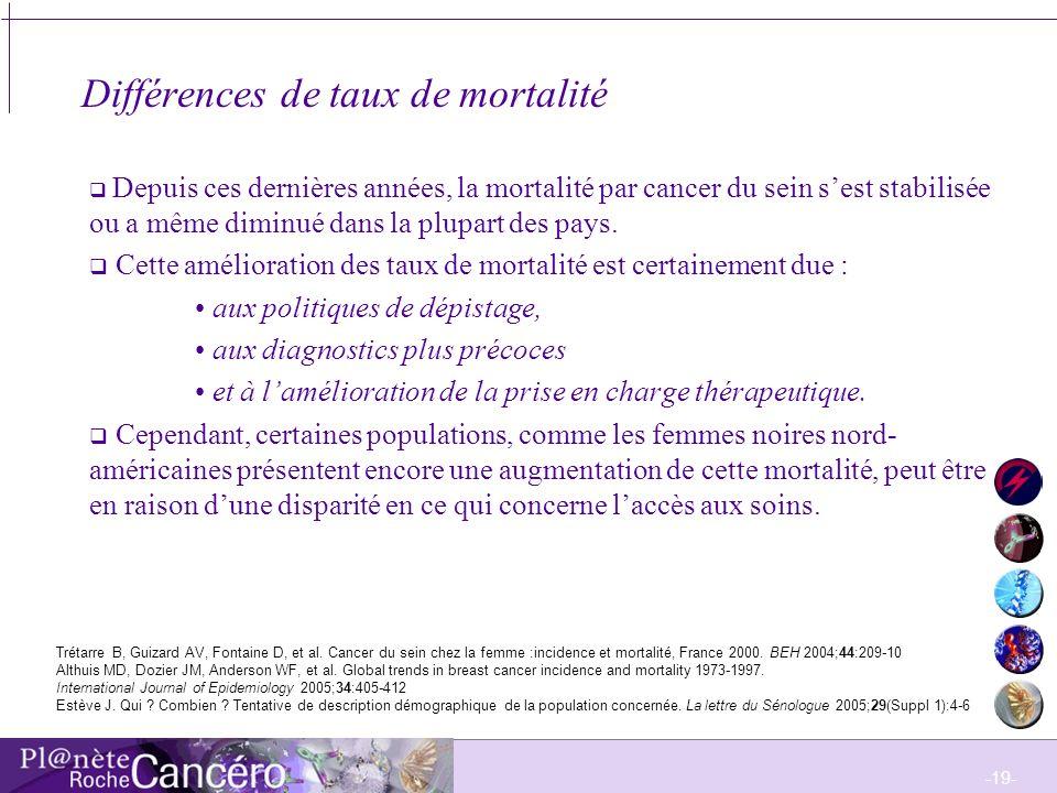 Différences de taux de mortalité