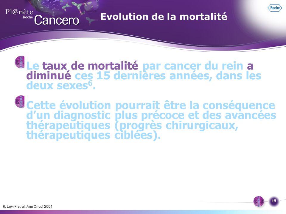Evolution de la mortalité