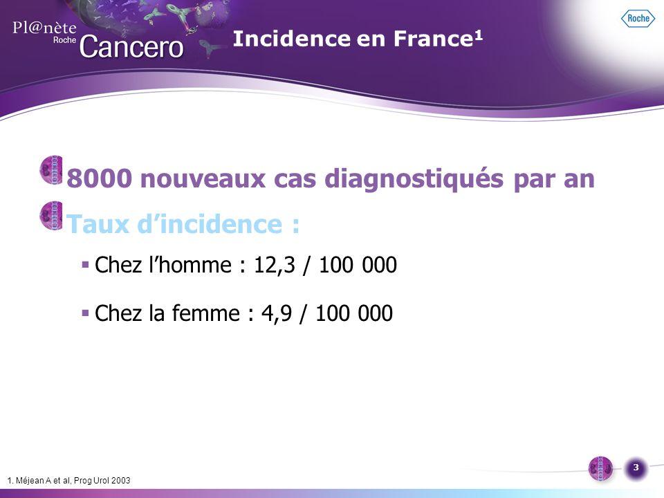 8000 nouveaux cas diagnostiqués par an Taux d'incidence :