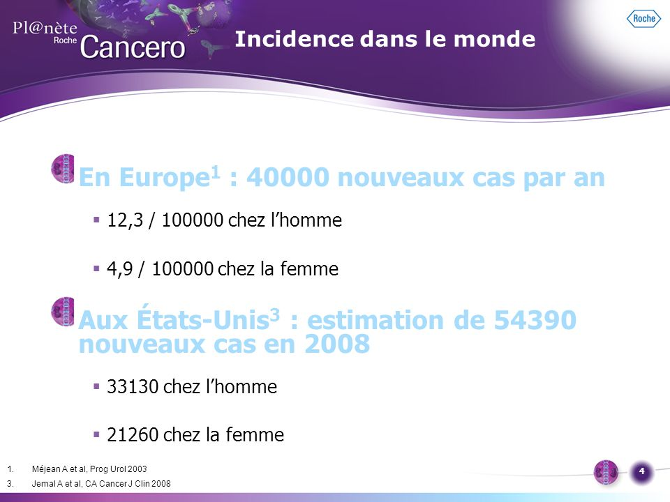 Incidence dans le monde