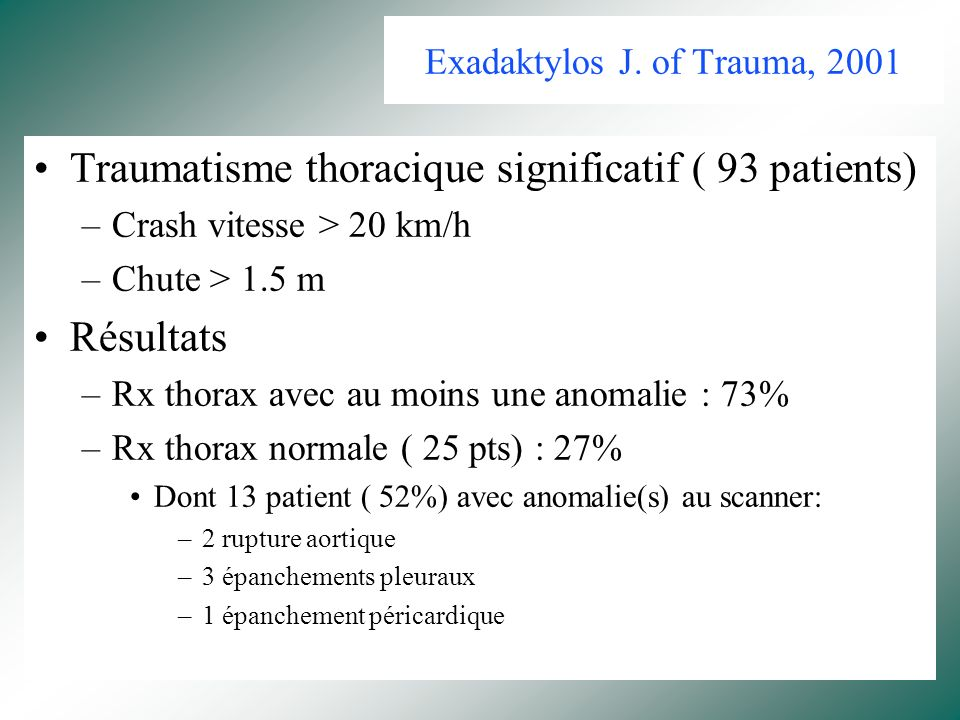 Exadaktylos J. of Trauma, 2001