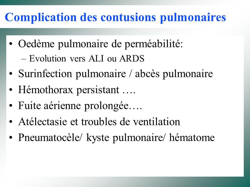 Complication des contusions pulmonaires