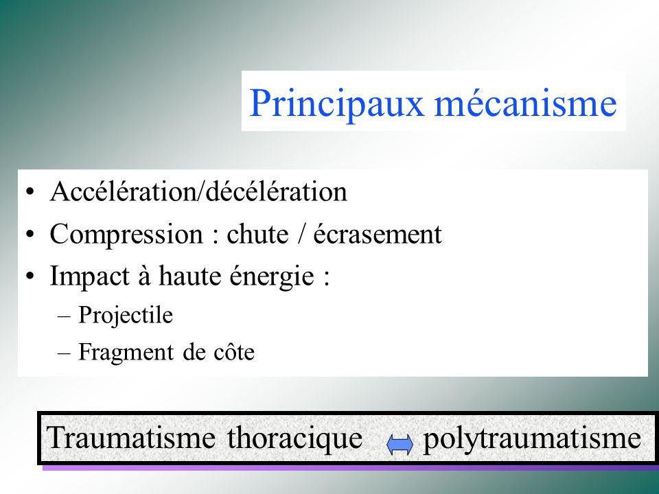 Principaux mécanisme Traumatisme thoracique polytraumatisme