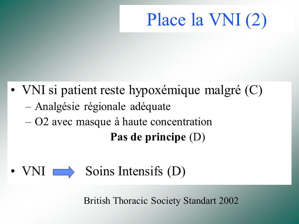 Place la VNI (2) VNI si patient reste hypoxémique malgré (C)