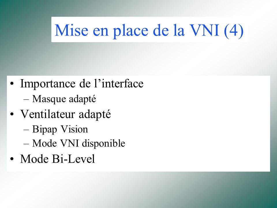 Mise en place de la VNI (4)