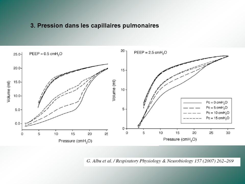 3. Pression dans les capillaires pulmonaires