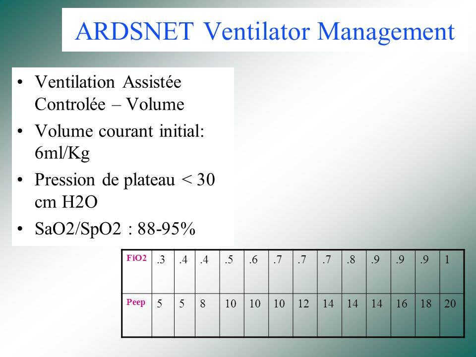 ARDSNET Ventilator Management