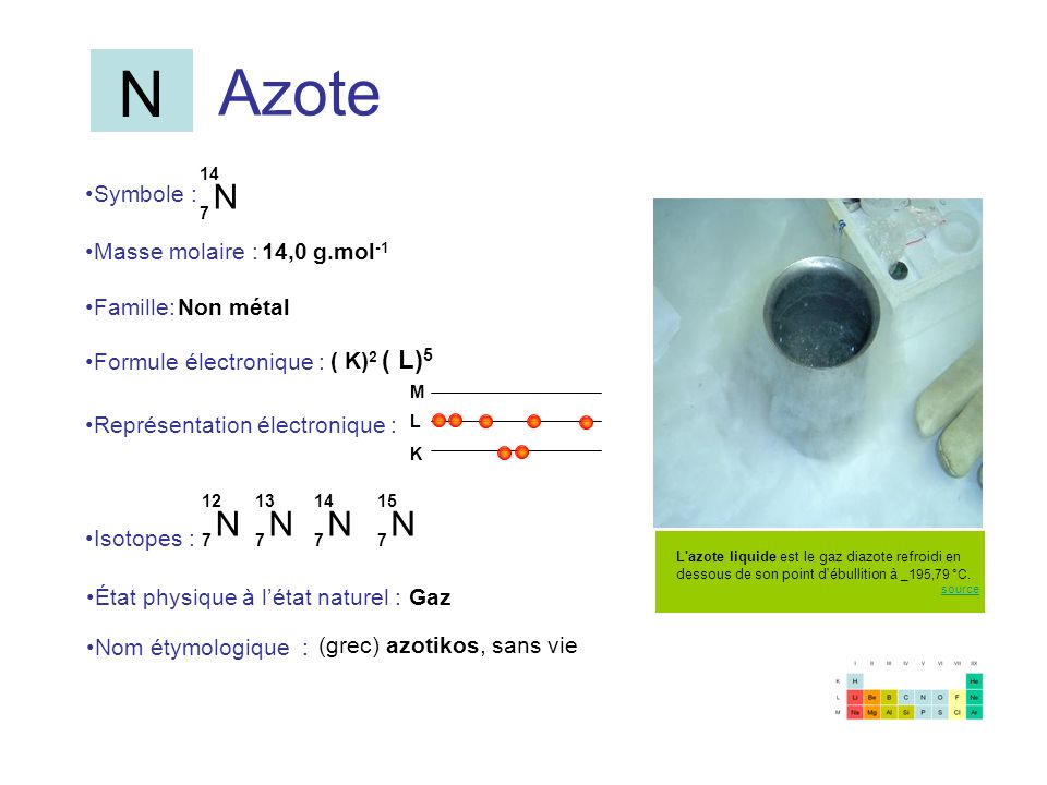 N Azote N N N N N Symbole : Masse molaire : 14,0 g.mol-1 Famille: