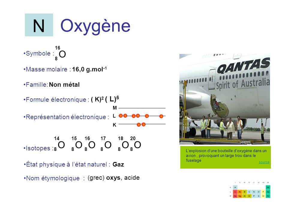 N Oxygène O O O O O O O Symbole : Masse molaire : 16,0 g.mol-1