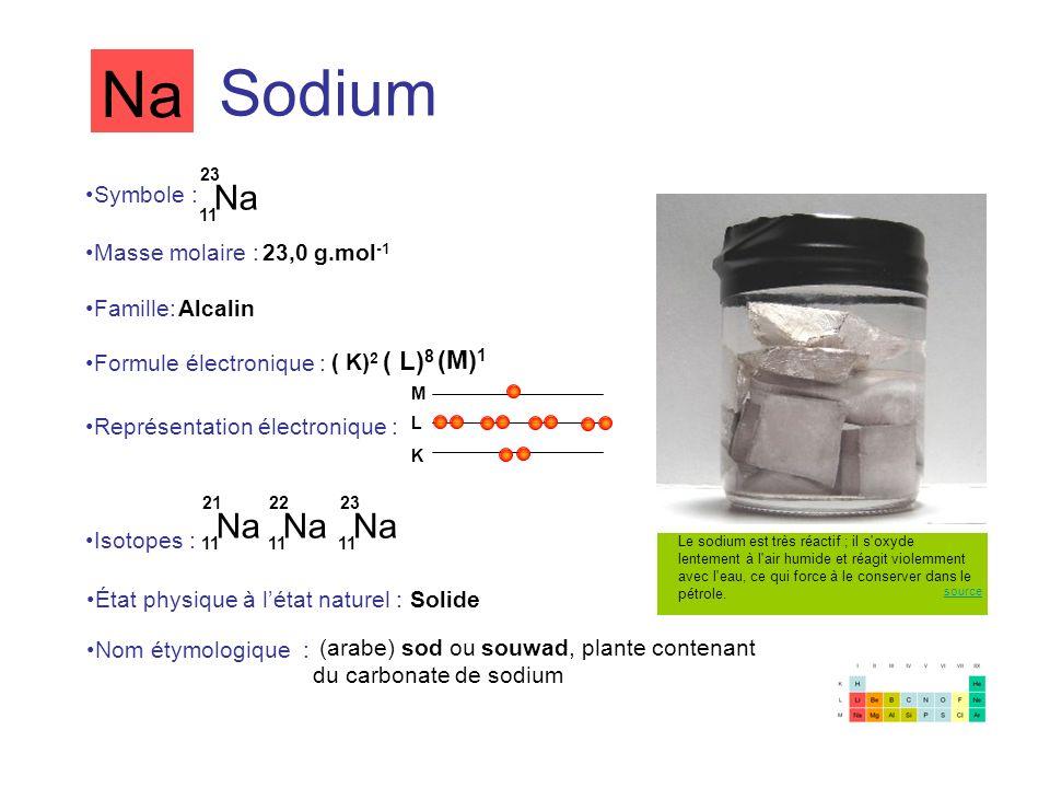 Na Sodium Na Na Na Na (M)1 Symbole : Masse molaire : 23,0 g.mol-1