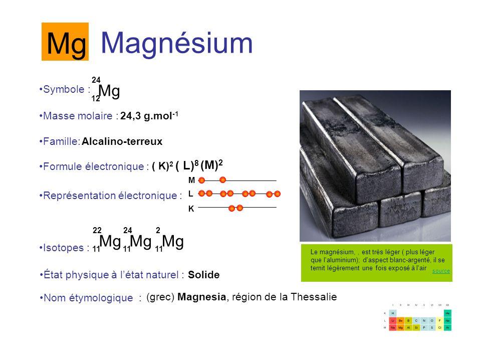 Mg Magnésium Mg Mg Mg Mg (M)2 Symbole : Masse molaire : 24,3 g.mol-1