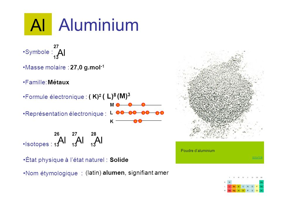 Al Aluminium Al Al Al Al (M)3 Symbole : Masse molaire : 27,0 g.mol-1