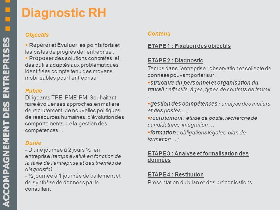 Diagnostic RH ACCOMPAGNEMENT DES ENTREPRISES Objectifs