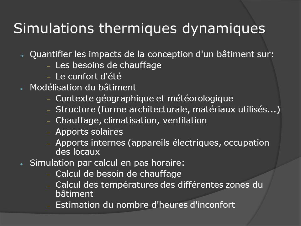 Simulations thermiques dynamiques