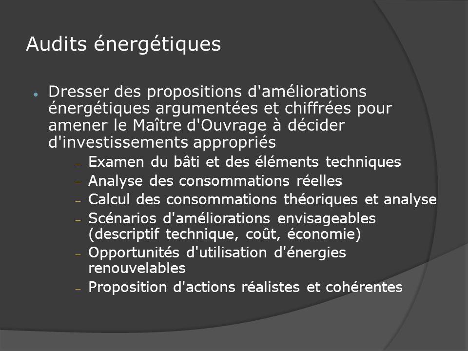 Audits énergétiques