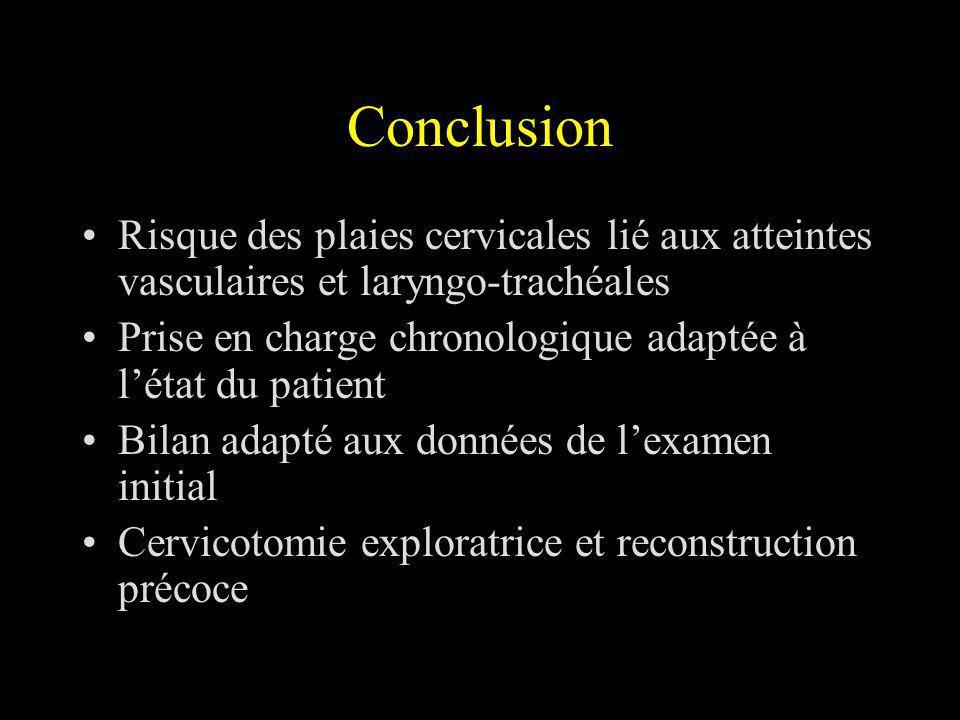 Conclusion Risque des plaies cervicales lié aux atteintes vasculaires et laryngo-trachéales.