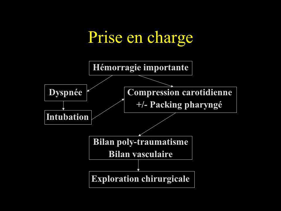 Prise en charge Hémorragie importante Dyspnée Compression carotidienne