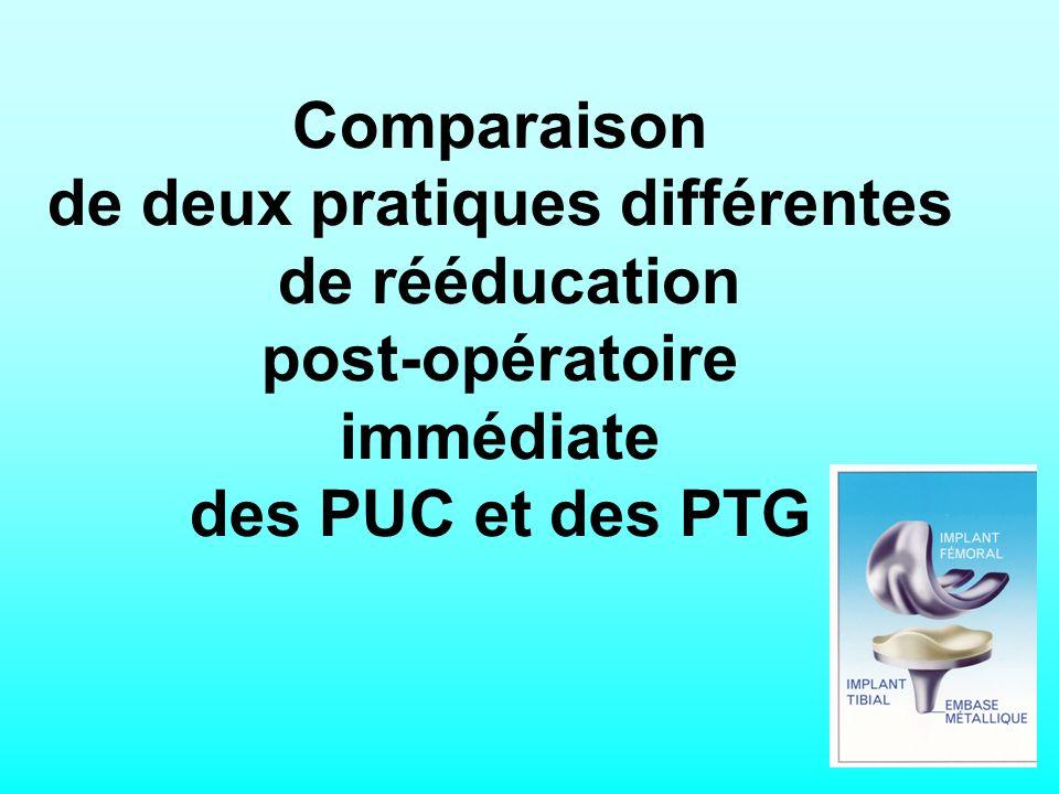 Comparaison de deux pratiques différentes de rééducation post-opératoire immédiate des PUC et des PTG