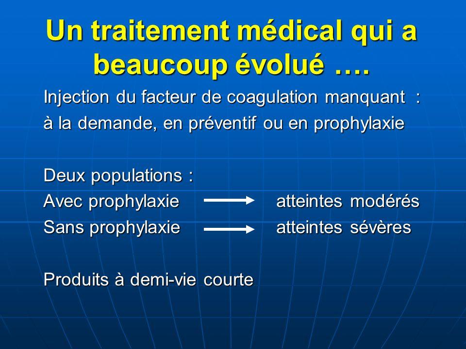 Un traitement médical qui a beaucoup évolué ….