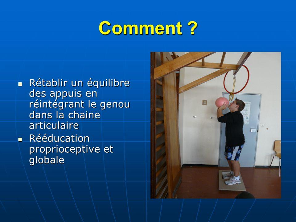 Comment . Rétablir un équilibre des appuis en réintégrant le genou dans la chaine articulaire.