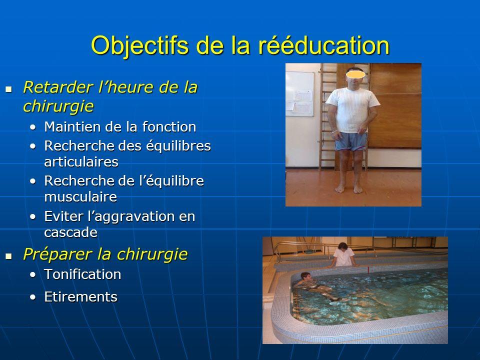 Objectifs de la rééducation
