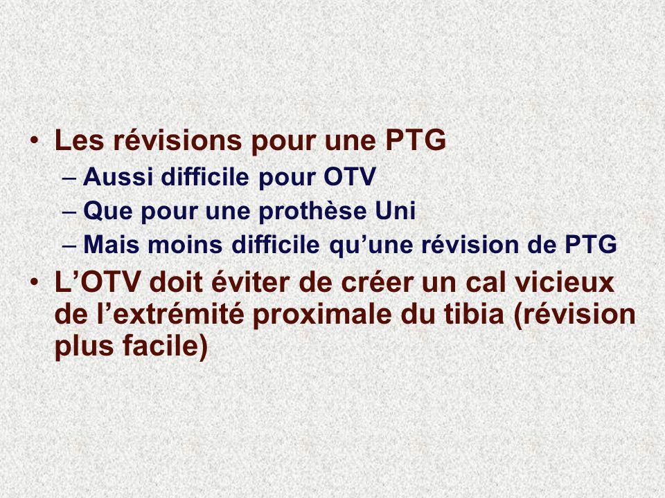 Les révisions pour une PTG