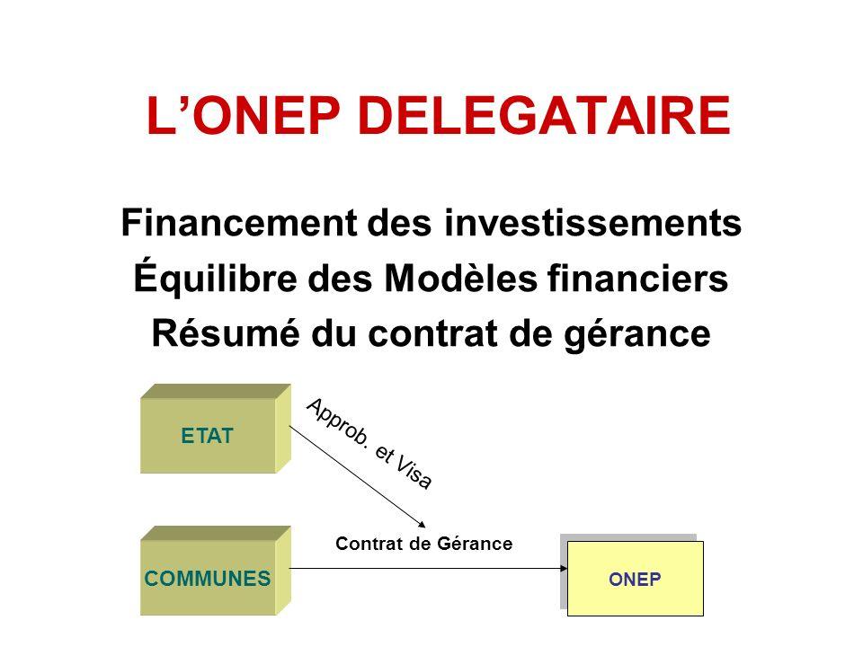 L'ONEP DELEGATAIRE Financement des investissements