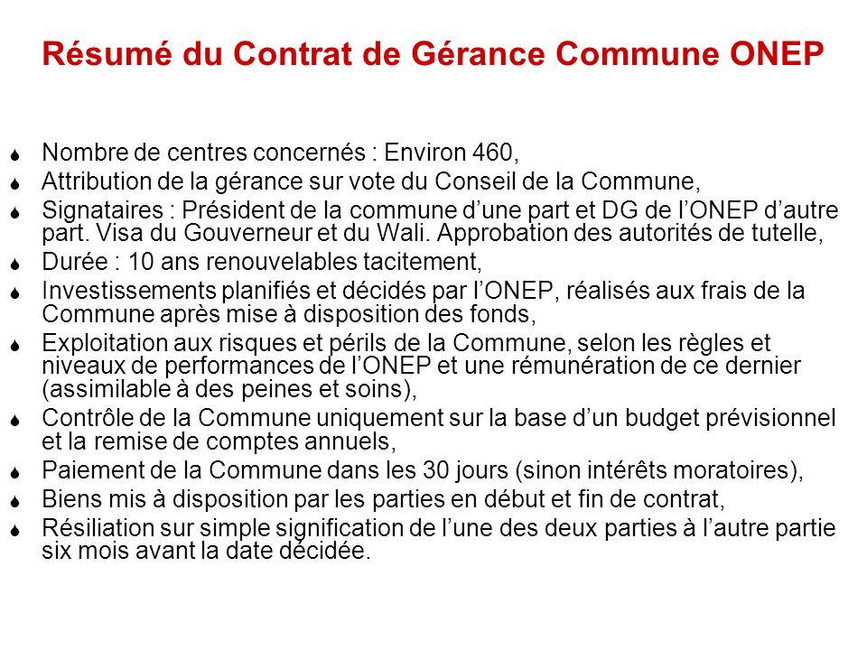 Résumé du Contrat de Gérance Commune ONEP
