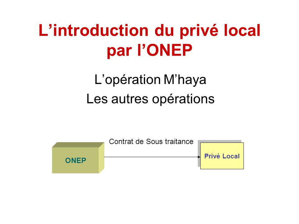 L'introduction du privé local par l'ONEP